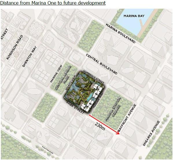Location-Plan-Distance.jpg